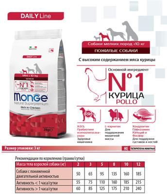 Monge Dog Mini корм для пожилых собак мелких пород
