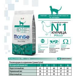 Monge Cat Hairball Сухой корм для кошек для выведения шерсти