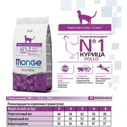 Сухой корм Monge Cat Adult для взрослых кошек с курицей