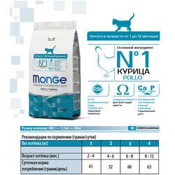 Сухой корм Monge Kitten для котят и кормящих кошек с курицей