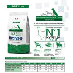 Monge Dog Maxi Сухой корм для взрослых собак крупных пород