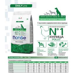 Monge Dog Maxi Сухой корм для щенков крупных пород