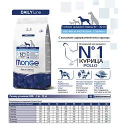 Monge Dog Medium Сухой корм для щенков средних пород