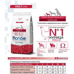 Monge Dog Mini Сухой корм для взрослых собак мелких пород