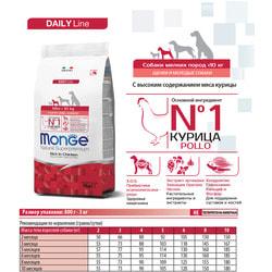 Monge Dog Mini Сухой корм для щенков мелких пород