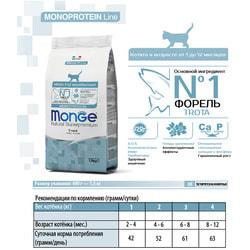 Monge Cat Monoprotein корм для котят с форелью
