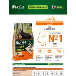 Monge Dog GRAIN FREE Mini беззерновой корм для собак мелких пород утка с картофелем