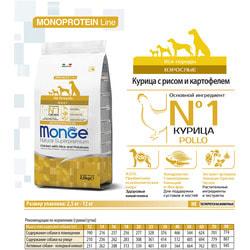 Сухой корм Monge Dog Speciality для собак всех пород курица с рисом и картофелем