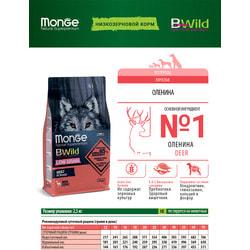 Сухой корм Monge BWild LOW GRAIN низкозерновой корм из мяса оленя для взрослых собак всех пород