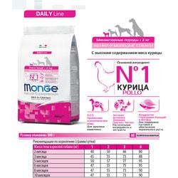 Monge Dog Extra Small корм для щенков миниатюрных пород с курицей