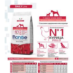 Monge Dog Mini Starter корм для щенков мелких пород