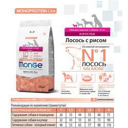 Monge Dog Speciality Extra Small корм для взрослых собак миниатюрных пород лосось с рисом