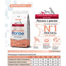 Monge Dog Speciality Mini корм для взрослых собак мелких пород лосось с рисом