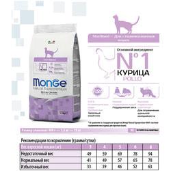 Monge Cat Sterilized корм для стерилизованных кошек