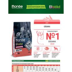 Monge Bwild Dog Deer корм для щенков всех пород с олениной