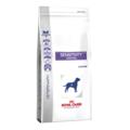 Royal Canin Сухой корм для собак с пищевой непереносимостью Утка Sensitivity Control SC 21
