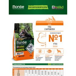 Monge BWild Dog GRAIN FREE беззерновой корм для щенков утка с картофелем