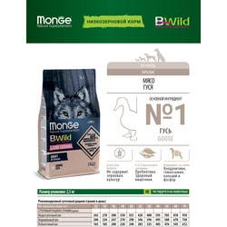 Сухой корм Monge BWild LOW GRAIN низкозерновой корм из мяса гуся для взрослых собак всех пород